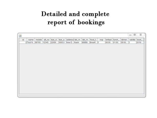 tiffin booking system report